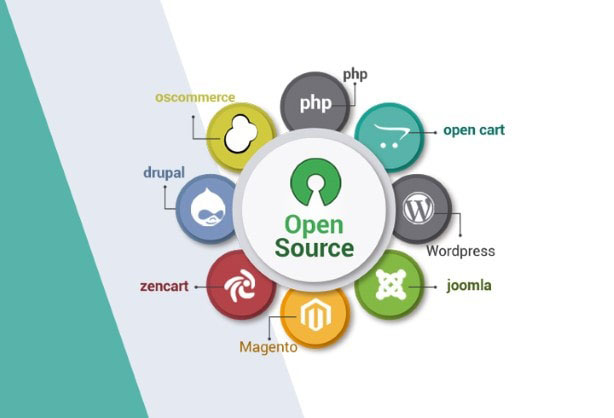 Open Source Application